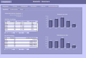 ewu_seminarverwaltung_statistik